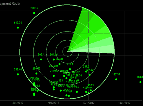 Radar Savunma Sistemlerinin Dünden Bugüne Tarihi ve İcadı 1935 yıllarına dayanmaktadır. 1935 yılında ingiliz Arnold Wilkins, ilk radar savunma sistemini denedi.. Radyo dalgaları, 13 kilometre uzakta, yerden 3050 metre yükseklikten uçmakta olan bir uçağı saptadılar.