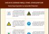 Temel Uyarı İşaretleri ve Güvenlik Önlemleri